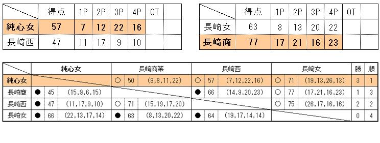 20150609103