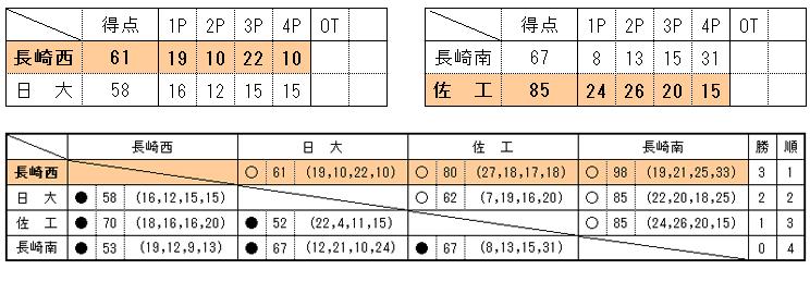 20150609104